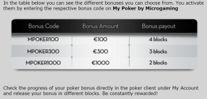 bonus betsson poker