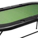 Wat is de beste positie aan een pokertafel?